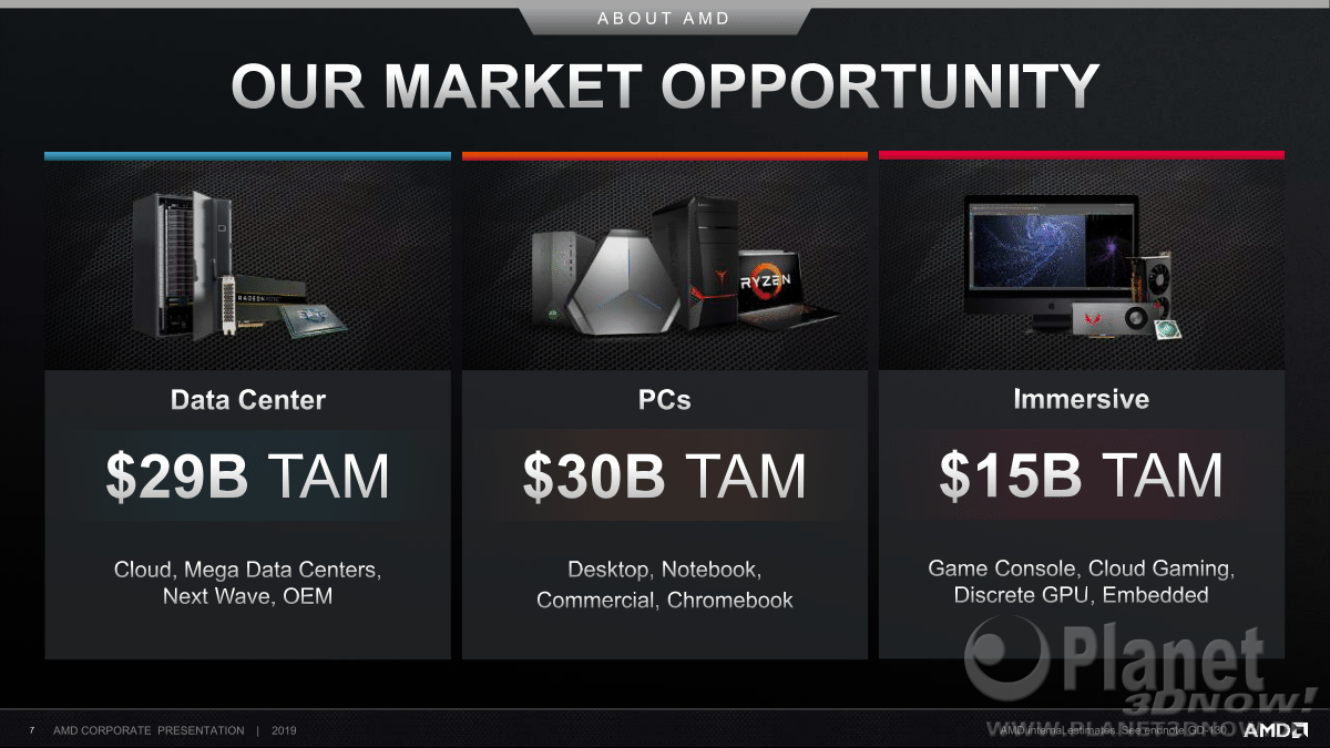 AMD_Corporate_September_2019_7