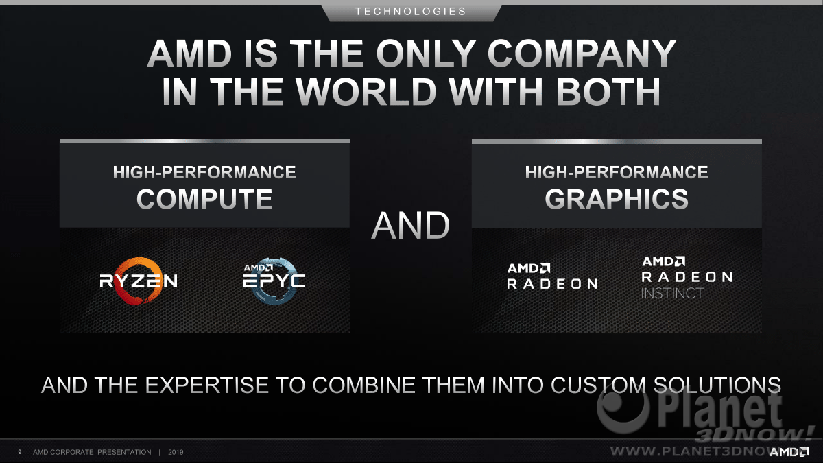 AMD_Corporate_September_2019_9