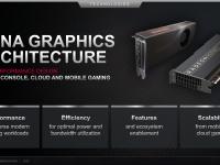 AMD_Corporate_September_2019_13
