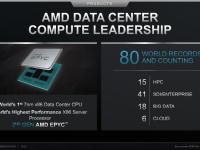 AMD_Corporate_September_2019_17