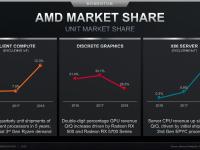 AMD_Corporate_September_2019_35