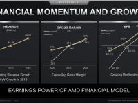 AMD_Corporate_September_2019_36