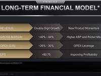 AMD_Corporate_September_2019_37
