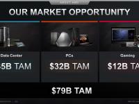 AMD_Corporate_Presentation_April_2021_09
