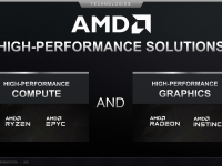 AMD_Corporate_Presentation_April_2021_11