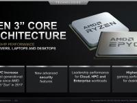 AMD_Corporate_Presentation_April_2021_12