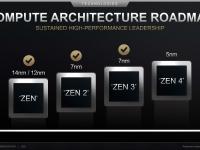 AMD_Corporate_Presentation_April_2021_14