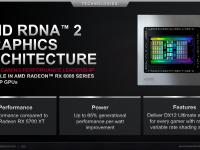 AMD_Corporate_Presentation_April_2021_15
