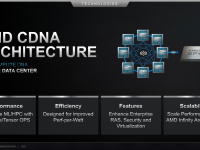 AMD_Corporate_Presentation_April_2021_18