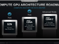 AMD_Corporate_Presentation_April_2021_19