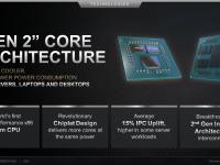 AMD_Corporate_August_2020_14