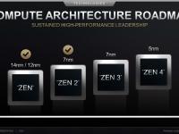 AMD_Corporate_August_2020_15