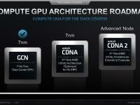 AMD_Corporate_August_2020_20