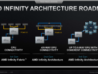 AMD_Corporate_August_2020_22