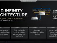 AMD_Investor_Praesentation_Februar2021_21