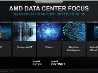 AMD_Investor_Praesentation_Februar2021_24
