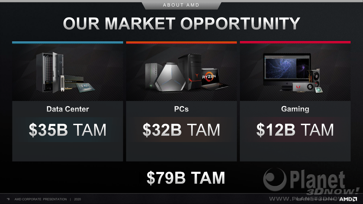 AMD_Corporate_Presentation_July_2020_10
