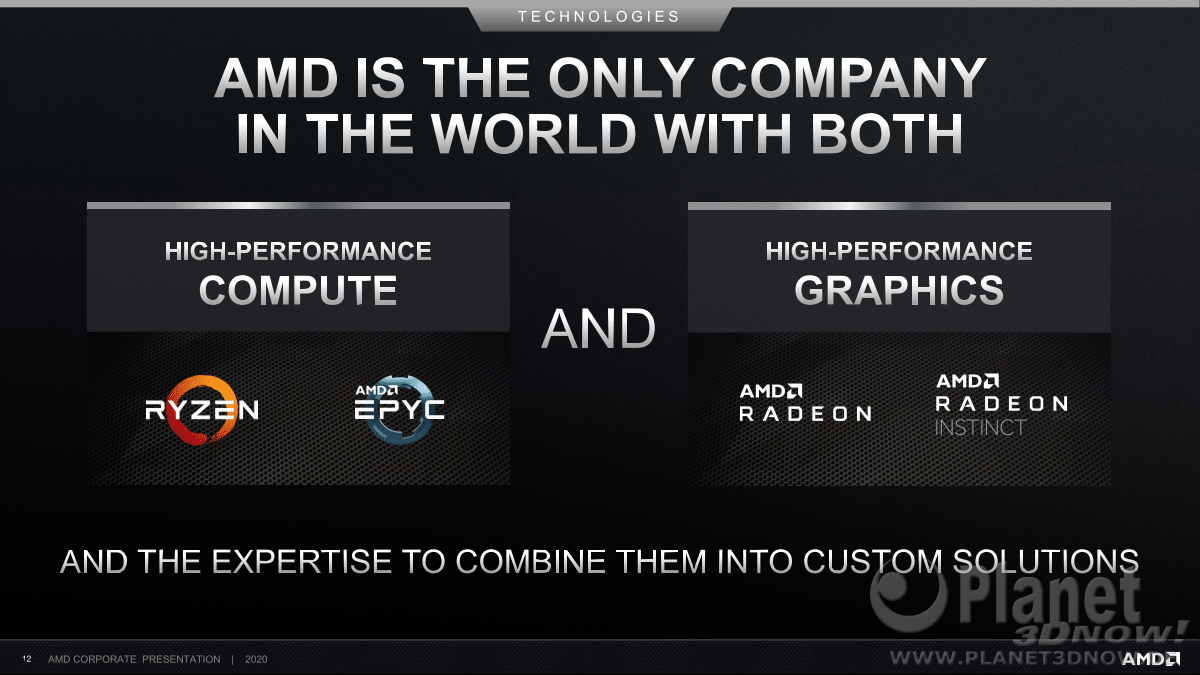 AMD_Corporate_Presentation_July_2020_12