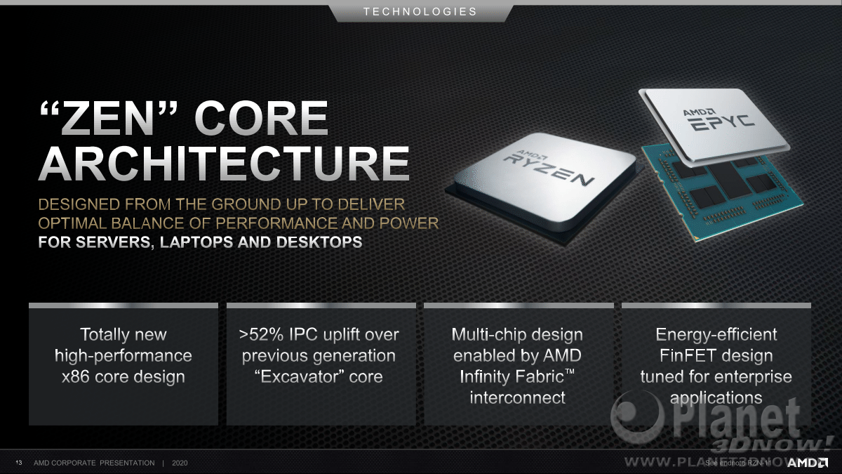 AMD_Corporate_Presentation_July_2020_13