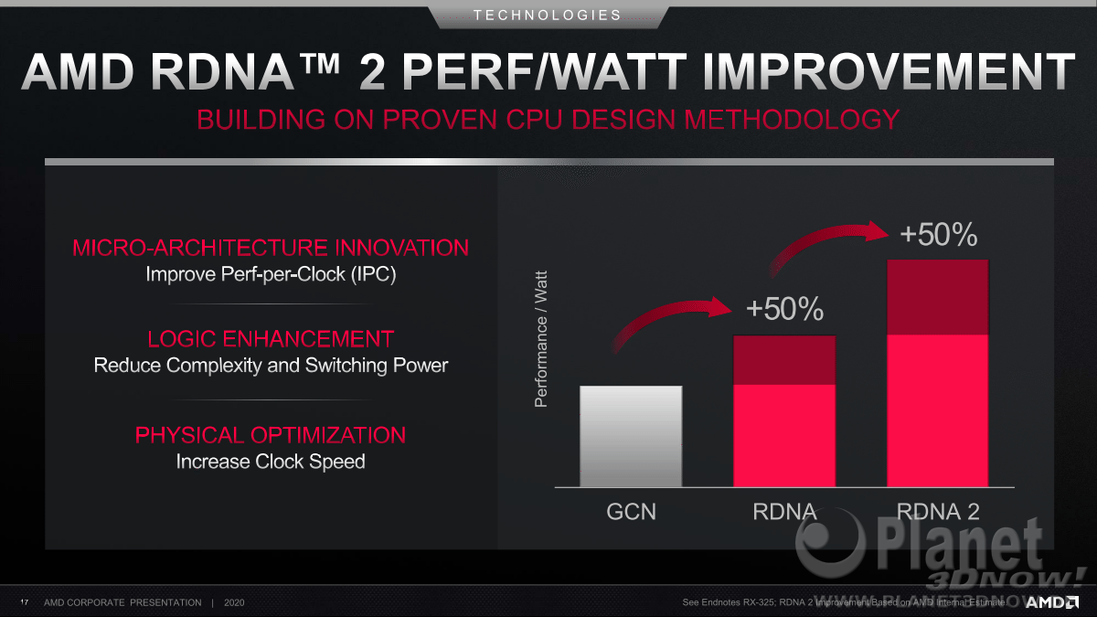 AMD_Corporate_Presentation_July_2020_17