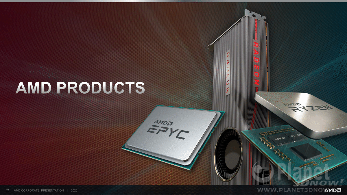 AMD_Corporate_Presentation_July_2020_23