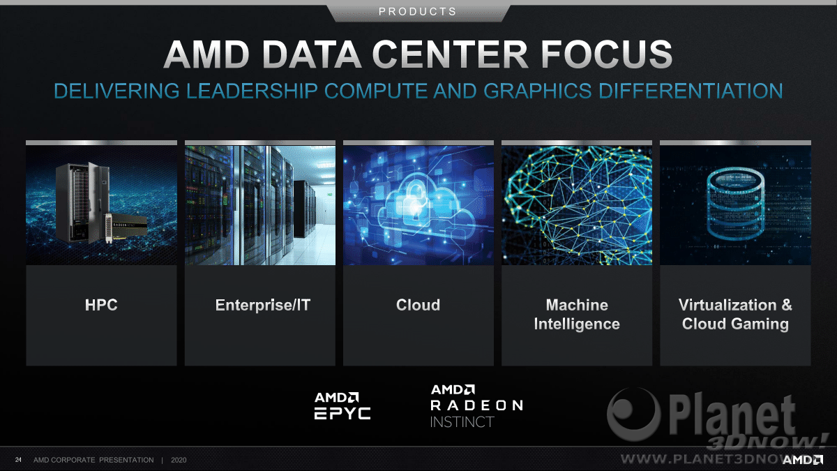 AMD_Corporate_Presentation_July_2020_24
