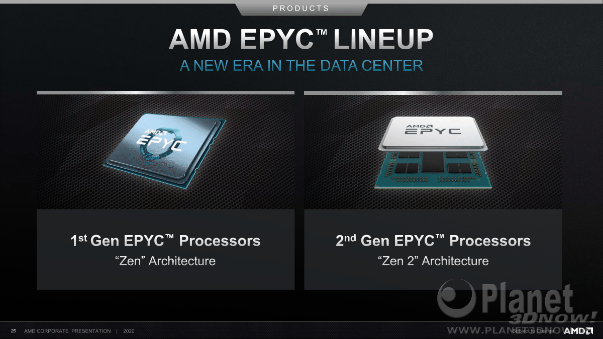 AMD_Corporate_Presentation_July_2020_25