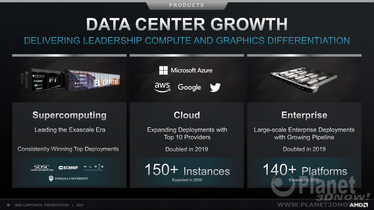 AMD_Corporate_Presentation_July_2020_32