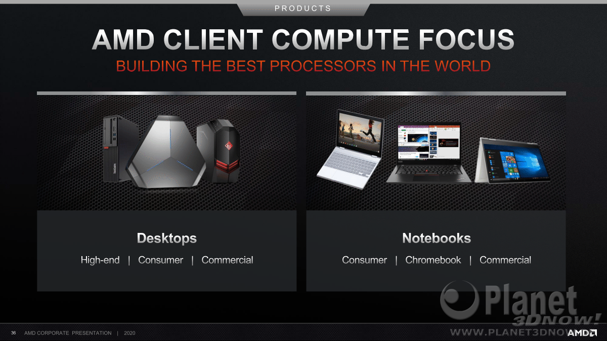 AMD_Corporate_Presentation_July_2020_36