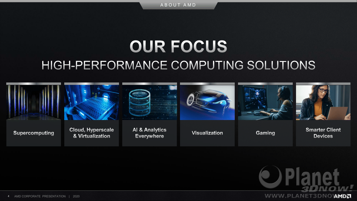AMD_Corporate_Presentation_July_2020_4