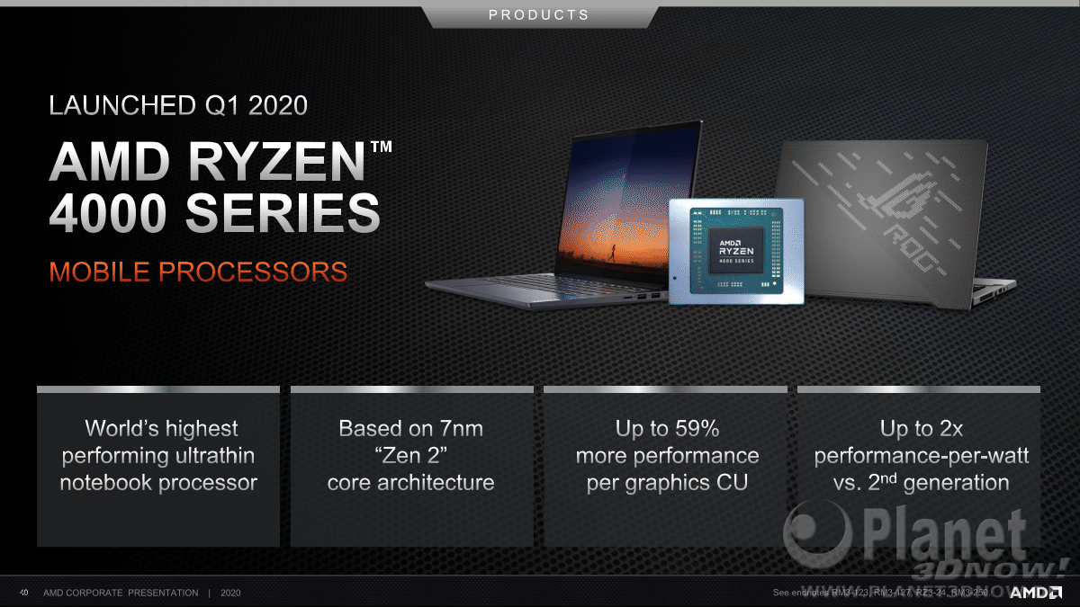 AMD_Corporate_Presentation_July_2020_40
