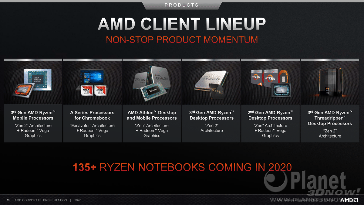 AMD_Corporate_Presentation_July_2020_43