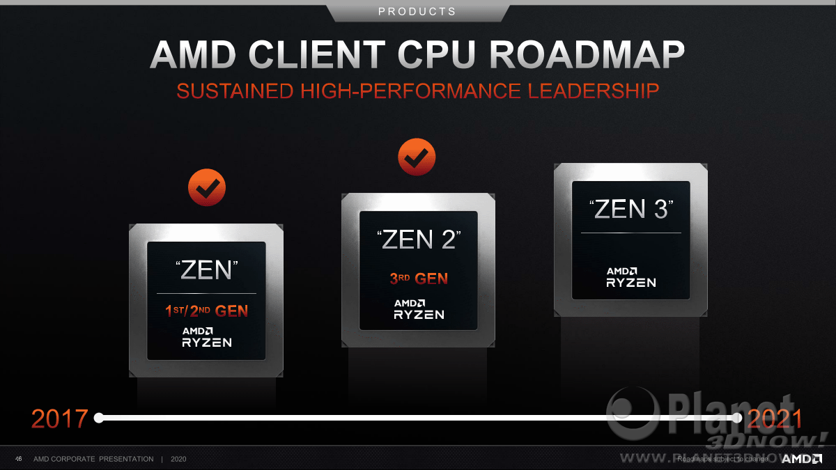 AMD_Corporate_Presentation_July_2020_46