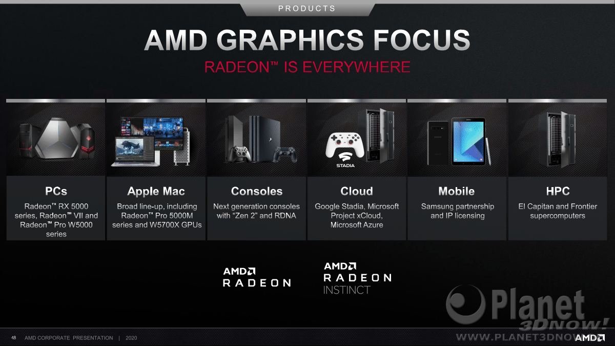 AMD_Corporate_Presentation_July_2020_48