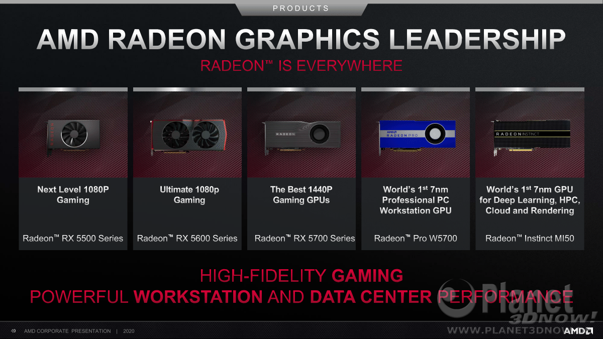 AMD_Corporate_Presentation_July_2020_49