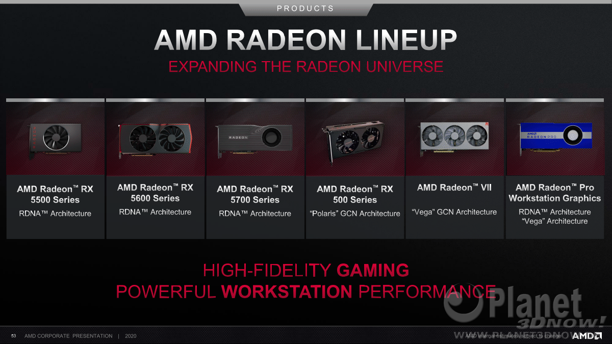 AMD_Corporate_Presentation_July_2020_53
