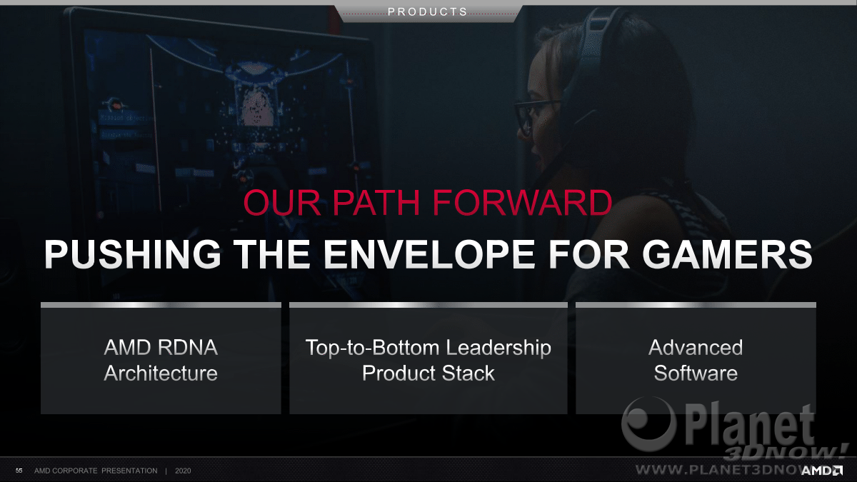 AMD_Corporate_Presentation_July_2020_55