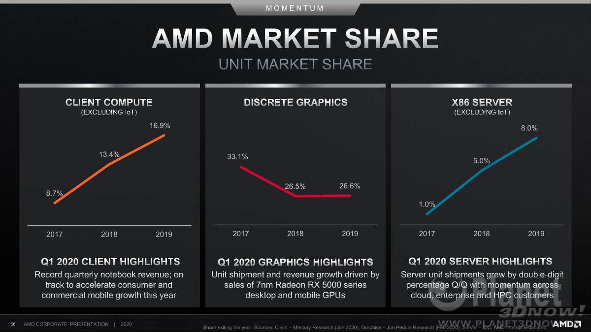 AMD_Corporate_Presentation_July_2020_58