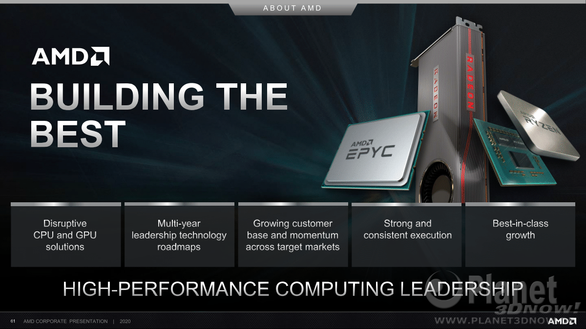 AMD_Corporate_Presentation_July_2020_61