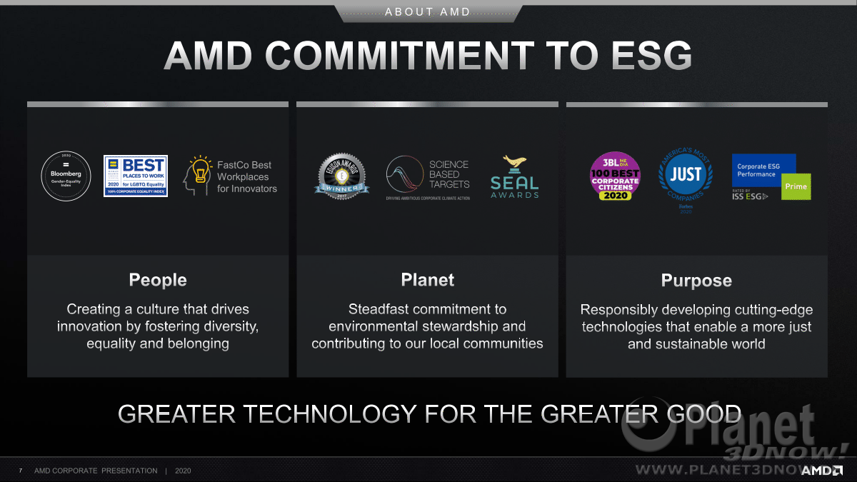 AMD_Corporate_Presentation_July_2020_7