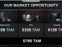 AMD_Corporate_Presentation_July_2020_10