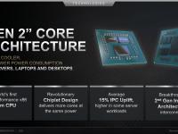 AMD_Corporate_Presentation_July_2020_14