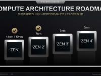 AMD_Corporate_Presentation_July_2020_15