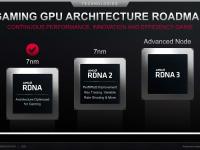 AMD_Corporate_Presentation_July_2020_18