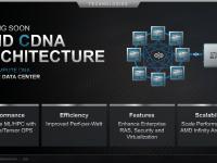 AMD_Corporate_Presentation_July_2020_19