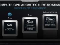 AMD_Corporate_Presentation_July_2020_20