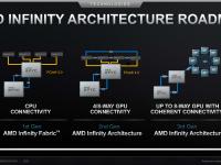 AMD_Corporate_Presentation_July_2020_22