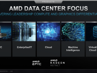 AMD_Corporate_Presentation_July_2020_24