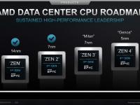 AMD_Corporate_Presentation_July_2020_33