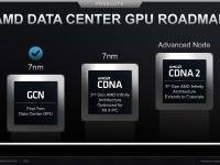 AMD_Corporate_Presentation_July_2020_34
